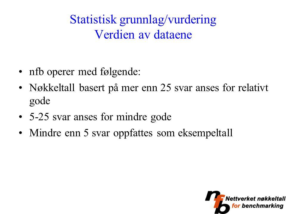 Statistisk grunnlag/vurdering Verdien av dataene