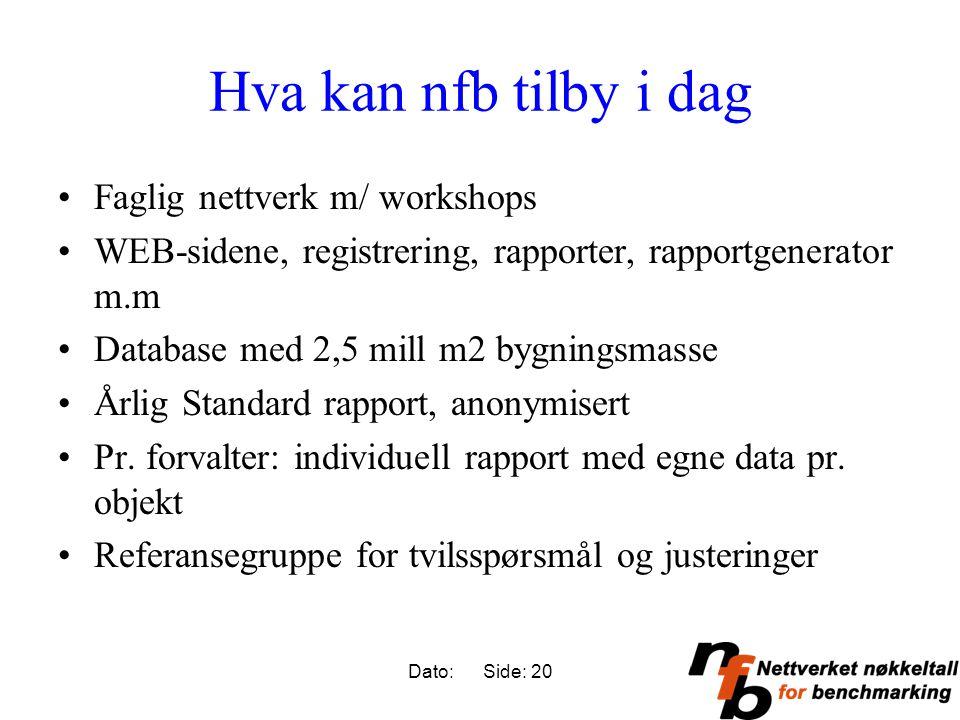 Hva kan nfb tilby i dag Faglig nettverk m/ workshops