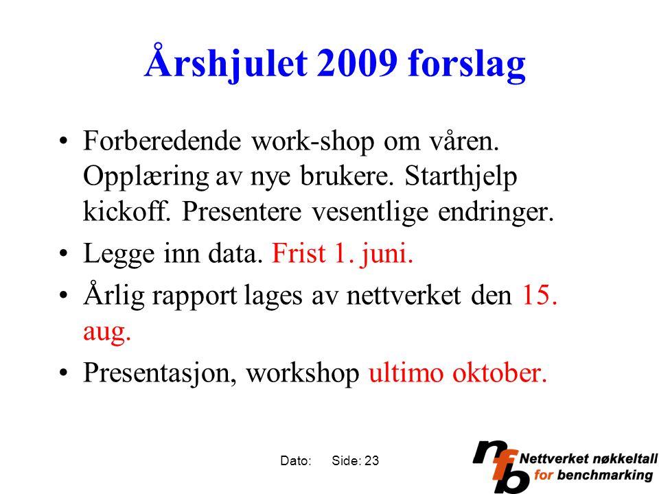 Årshjulet 2009 forslag Forberedende work-shop om våren. Opplæring av nye brukere. Starthjelp kickoff. Presentere vesentlige endringer.
