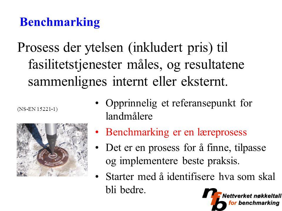 Benchmarking Prosess der ytelsen (inkludert pris) til fasilitetstjenester måles, og resultatene sammenlignes internt eller eksternt.