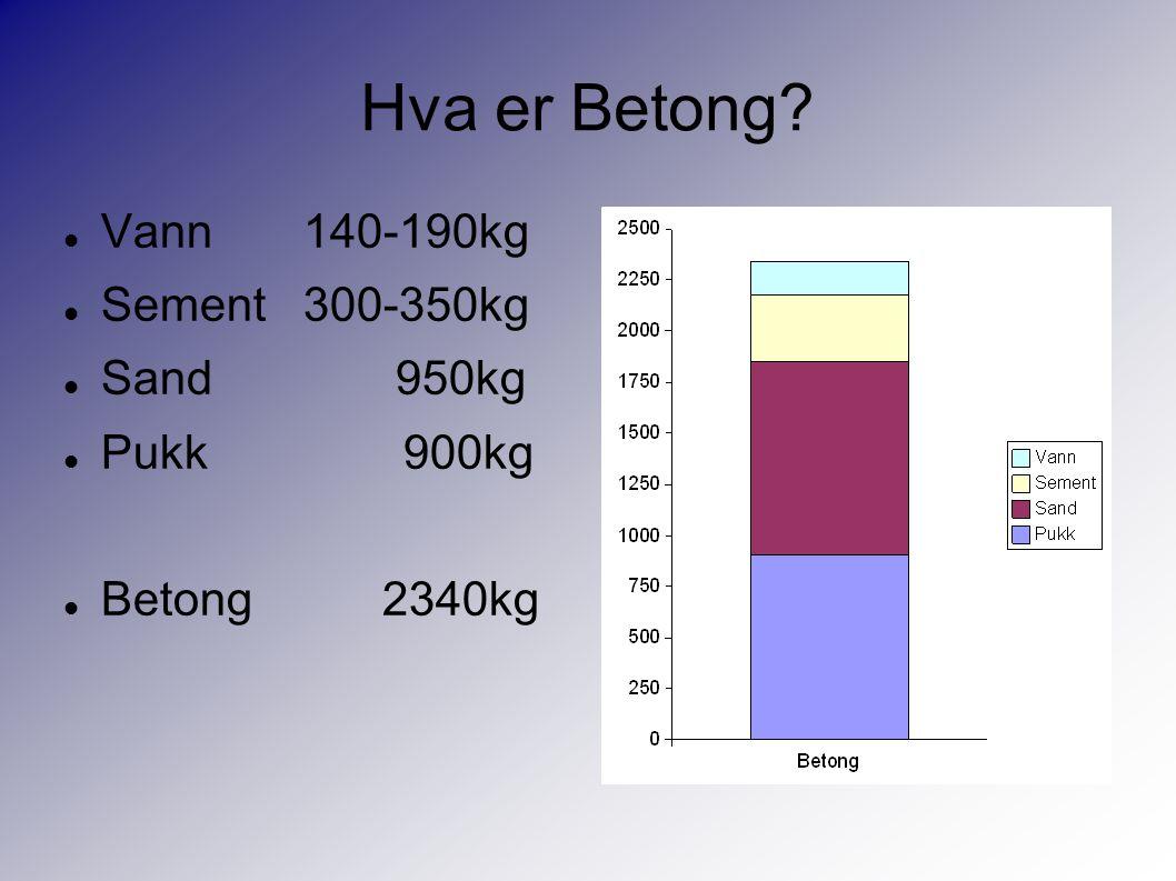 Hva er Betong Vann 140-190kg Sement 300-350kg Sand 950kg Pukk 900kg