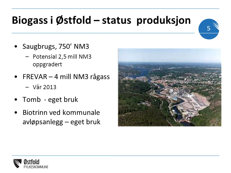 Biogass i Østfold – status produksjon
