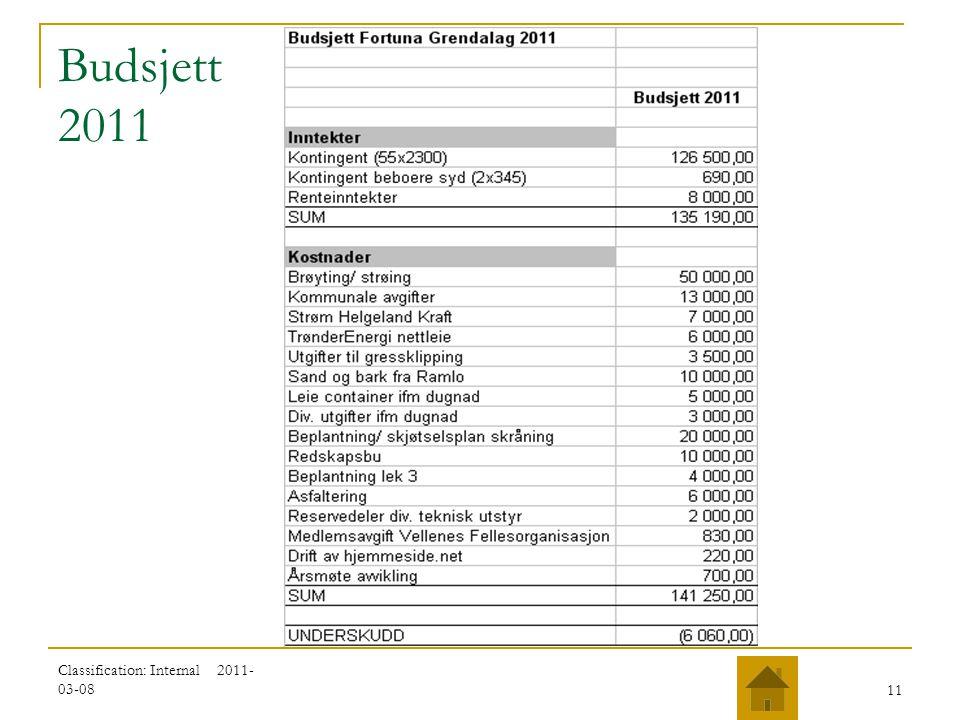 Budsjett 2011 Classification: Internal 2011-03-08