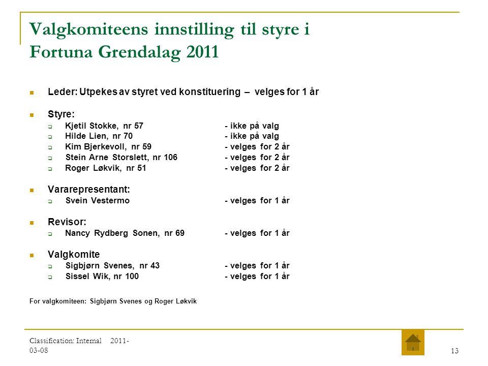 Valgkomiteens innstilling til styre i Fortuna Grendalag 2011