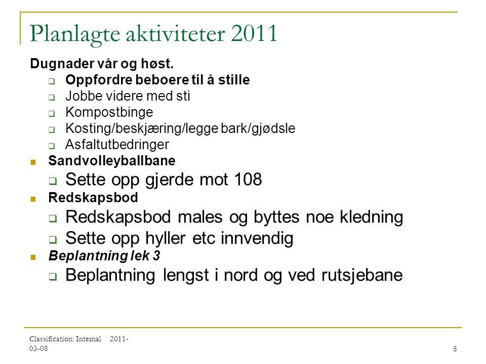 Planlagte aktiviteter 2011