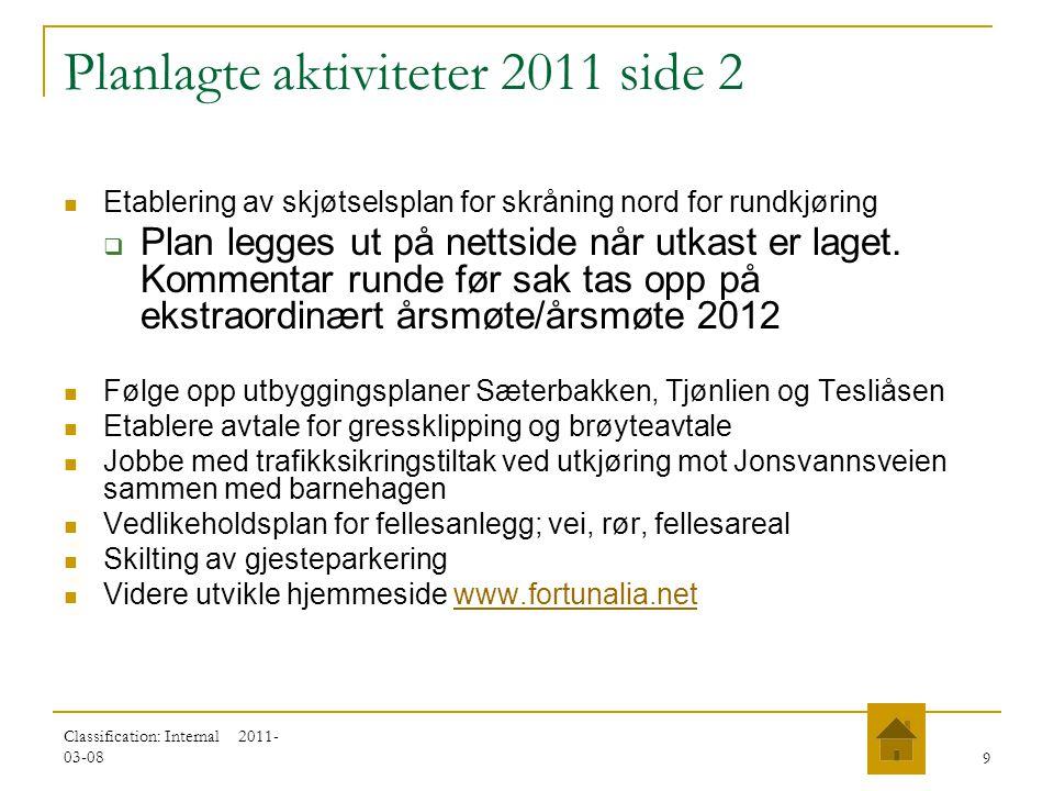 Planlagte aktiviteter 2011 side 2