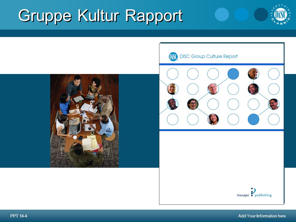 Master File Gruppe Kultur Rapport PPT 14-4 Add Your Information here