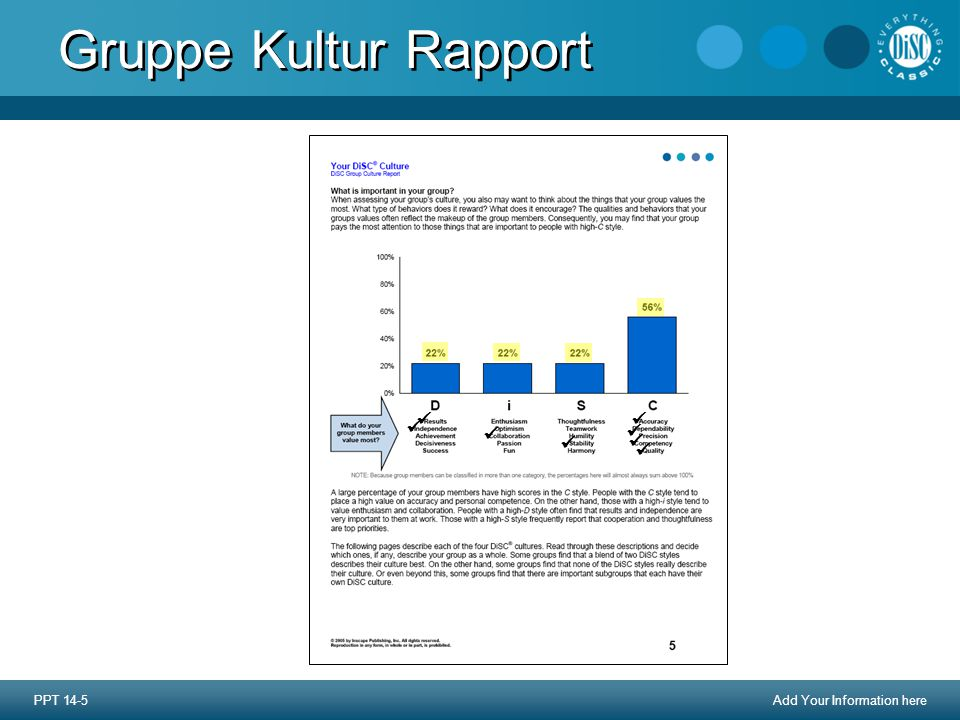 Master File Gruppe Kultur Rapport  PPT 14-5 Add Your Information here