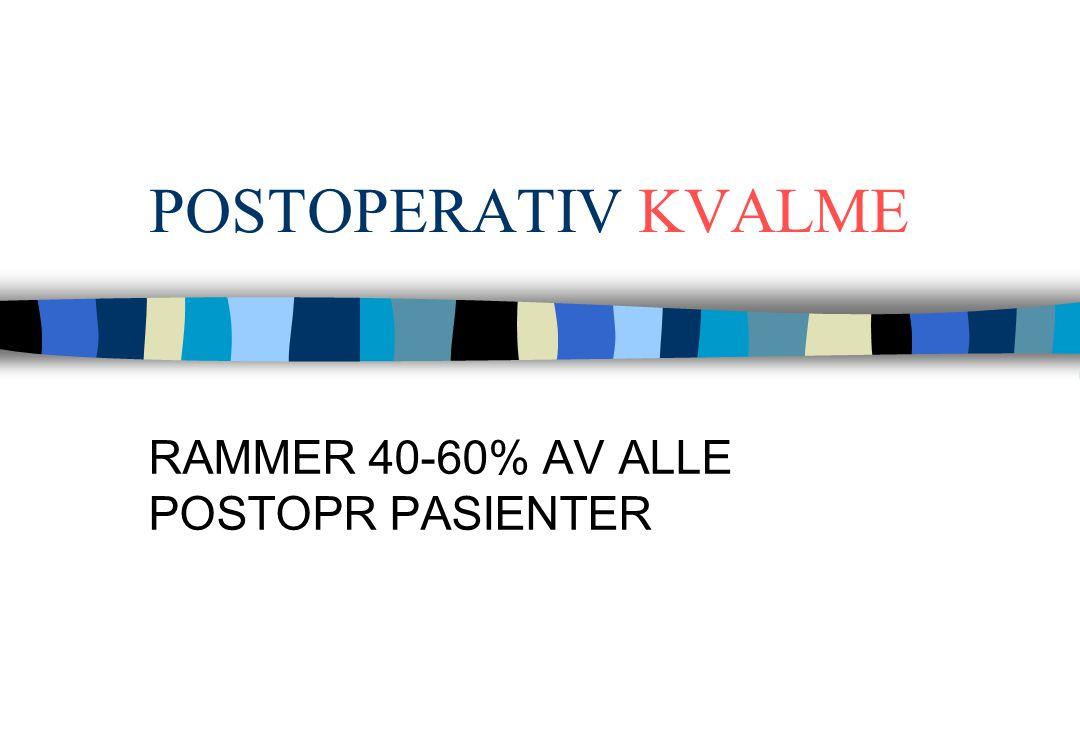 RAMMER 40-60% AV ALLE POSTOPR PASIENTER