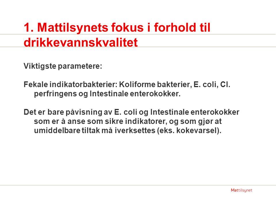 1. Mattilsynets fokus i forhold til drikkevannskvalitet