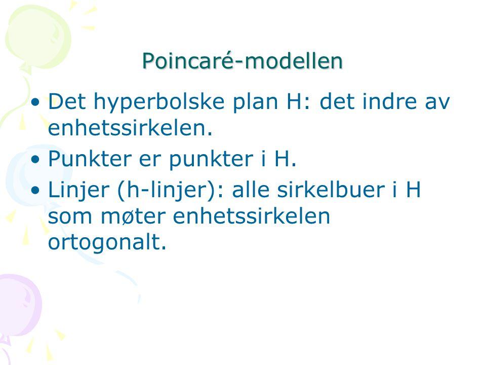 Poincaré-modellen Det hyperbolske plan H: det indre av enhetssirkelen. Punkter er punkter i H.