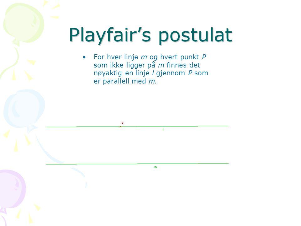 Playfair's postulat For hver linje m og hvert punkt P som ikke ligger på m finnes det nøyaktig en linje l gjennom P som er parallell med m.