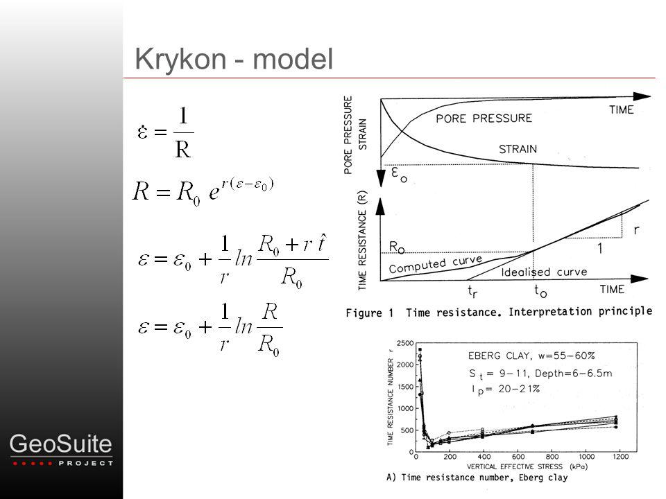 Krykon - model
