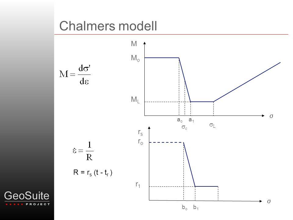 Chalmers modell M Mo ML s rs ro R = rs (t - tr ) r1 s sL sc ao a1 bo