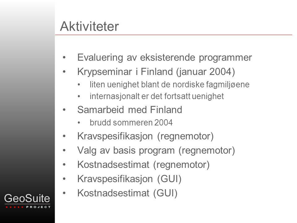 Aktiviteter Evaluering av eksisterende programmer