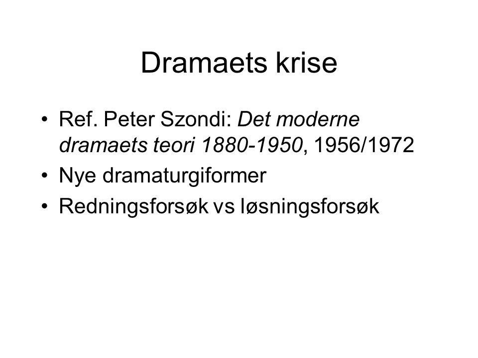 Dramaets krise Ref. Peter Szondi: Det moderne dramaets teori 1880-1950, 1956/1972. Nye dramaturgiformer.