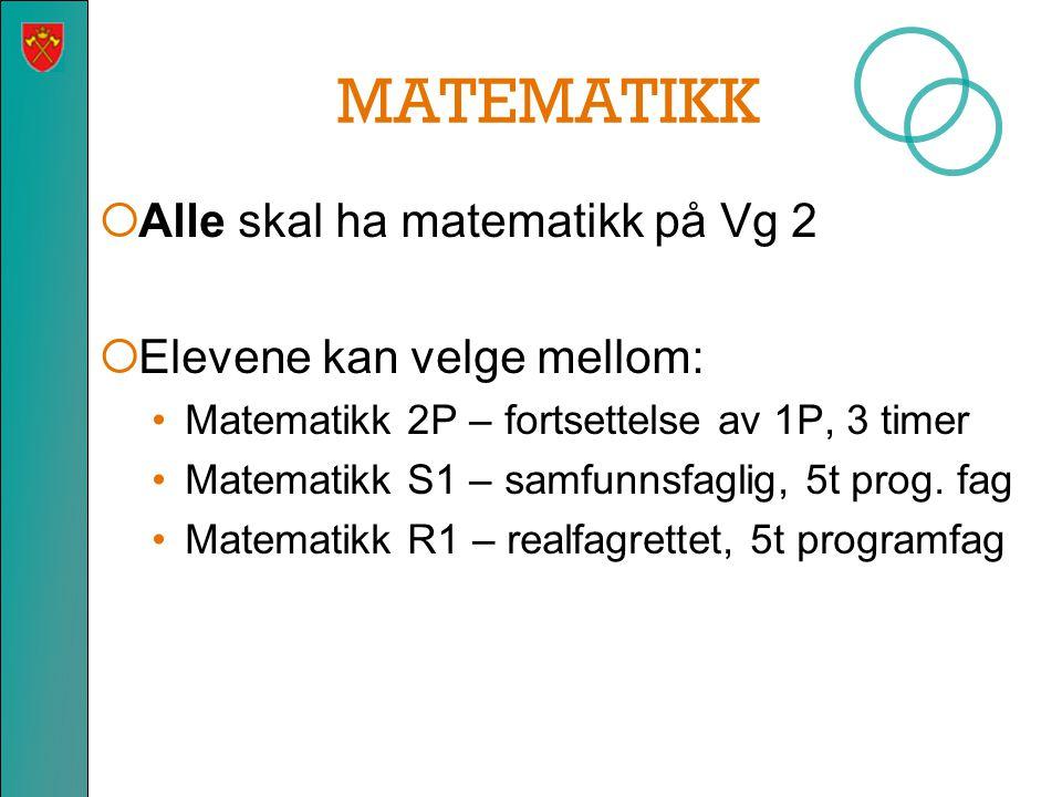 MATEMATIKK Alle skal ha matematikk på Vg 2 Elevene kan velge mellom: