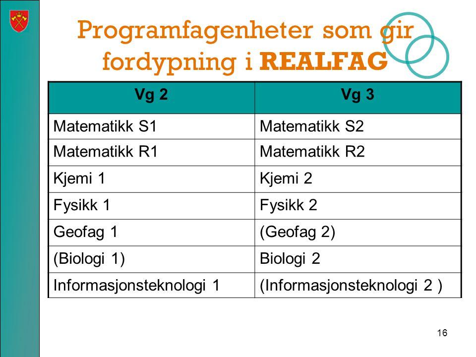 Programfagenheter som gir fordypning i REALFAG