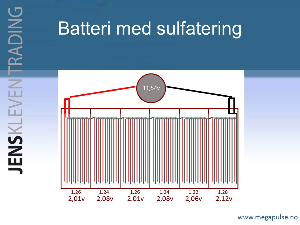 Batteri med sulfatering