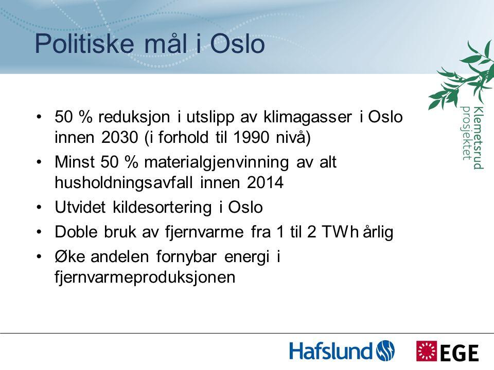 Politiske mål i Oslo 50 % reduksjon i utslipp av klimagasser i Oslo innen 2030 (i forhold til 1990 nivå)