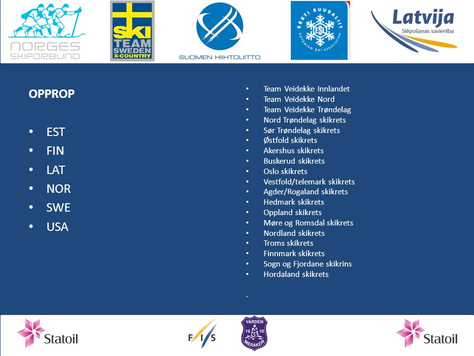 OPPROP EST FIN LAT NOR SWE USA Team Veidekke Innlandet