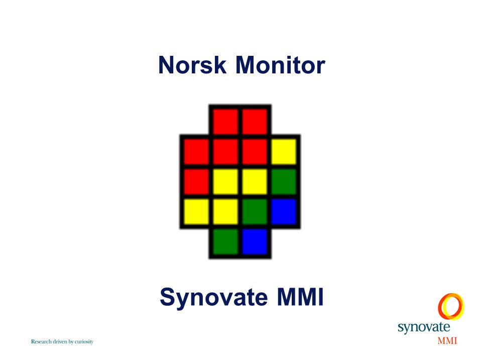 Norsk Monitor Synovate MMI