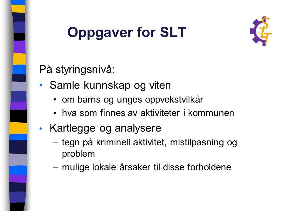 Oppgaver for SLT På styringsnivå: Samle kunnskap og viten
