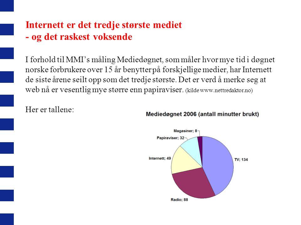 Internett er det tredje største mediet - og det raskest voksende I forhold til MMI's måling Mediedøgnet, som måler hvor mye tid i døgnet norske forbrukere over 15 år benytter på forskjellige medier, har Internett de siste årene seilt opp som det tredje største.