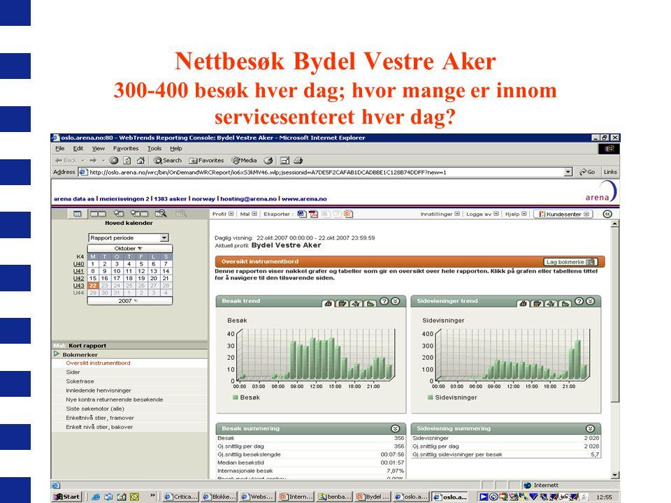 Nettbesøk Bydel Vestre Aker 300-400 besøk hver dag; hvor mange er innom servicesenteret hver dag