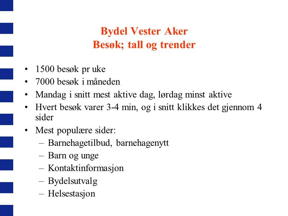 Bydel Vester Aker Besøk; tall og trender