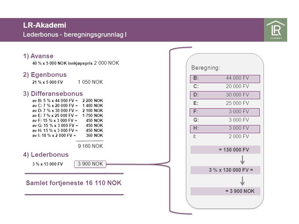 LR-Akademi Lederbonus - beregningsgrunnlag I 1) Avanse 2) Egenbonus