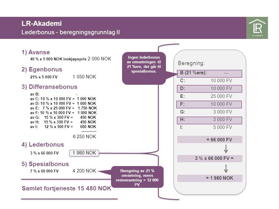 LR-Akademi Lederbonus - beregningsgrunnlag II 1) Avanse 2) Egenbonus