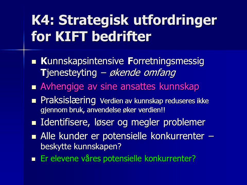 K4: Strategisk utfordringer for KIFT bedrifter