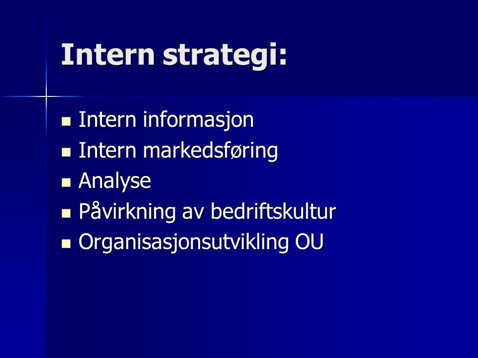 Intern strategi: Intern informasjon Intern markedsføring Analyse