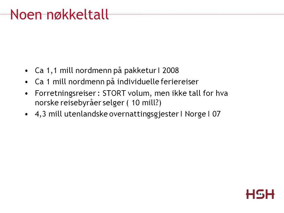 Noen nøkkeltall Ca 1,1 mill nordmenn på pakketur I 2008