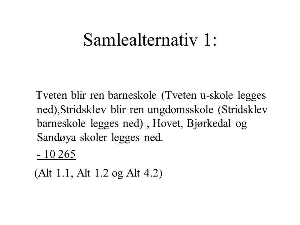 Samlealternativ 1: