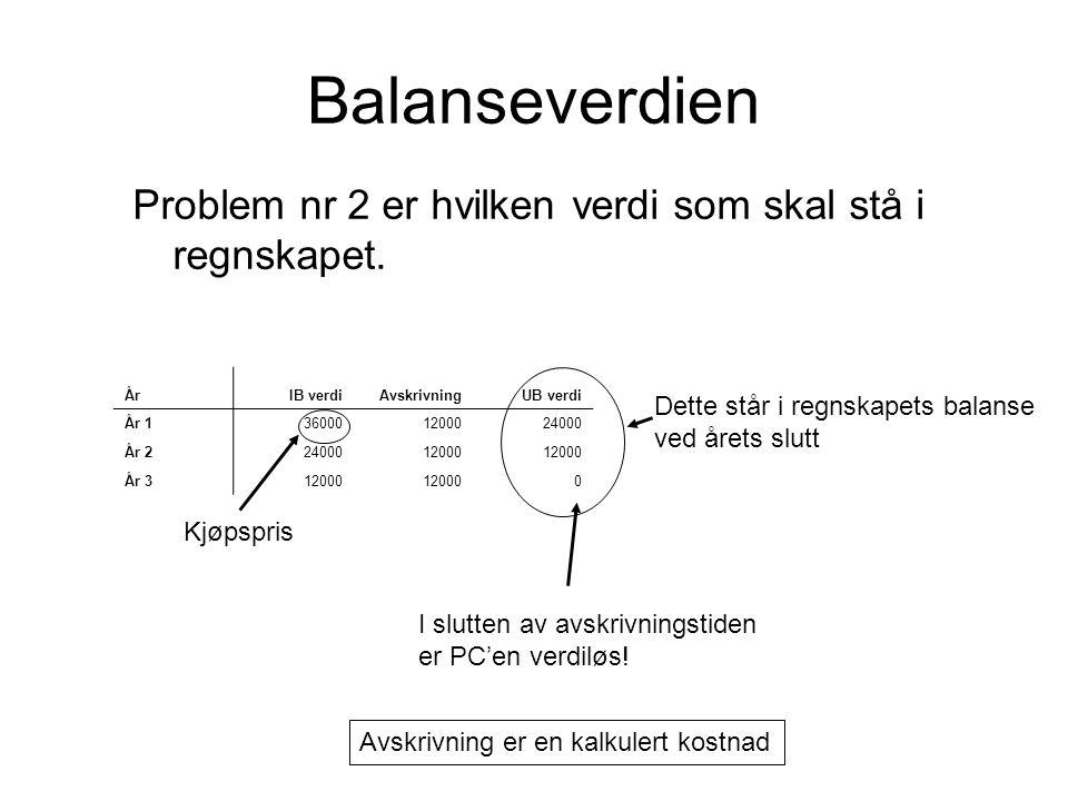 Balanseverdien Problem nr 2 er hvilken verdi som skal stå i regnskapet. År. IB verdi. Avskrivning.
