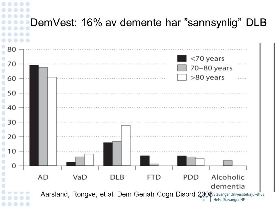 DemVest: 16% av demente har sannsynlig DLB