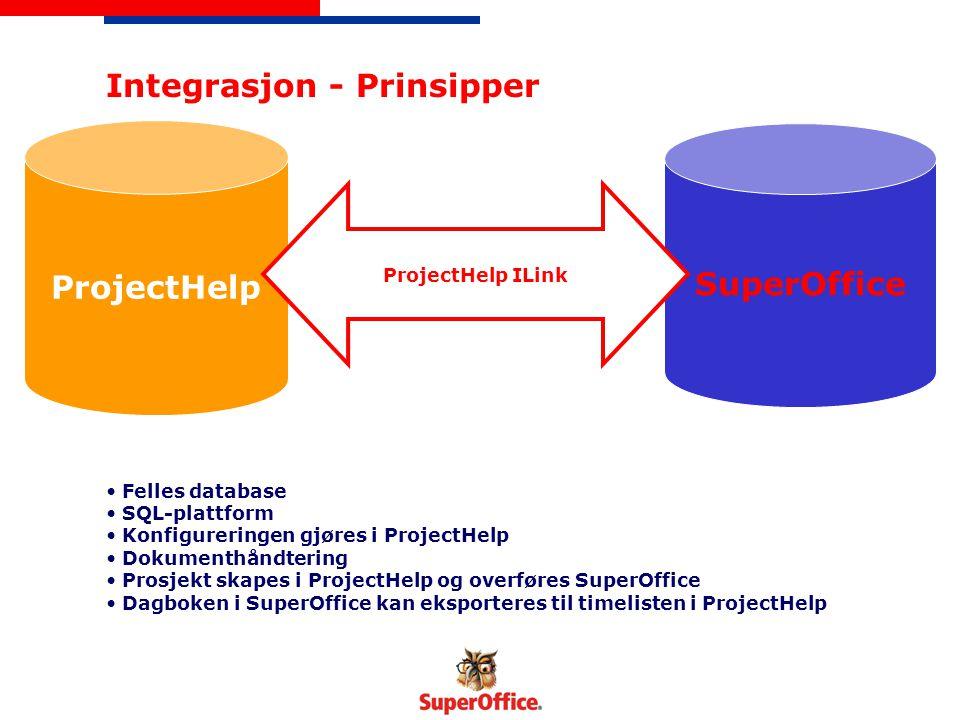 Integrasjon - Prinsipper