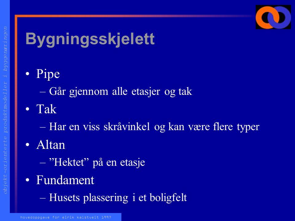 Bygningsskjelett Pipe Tak Altan Fundament