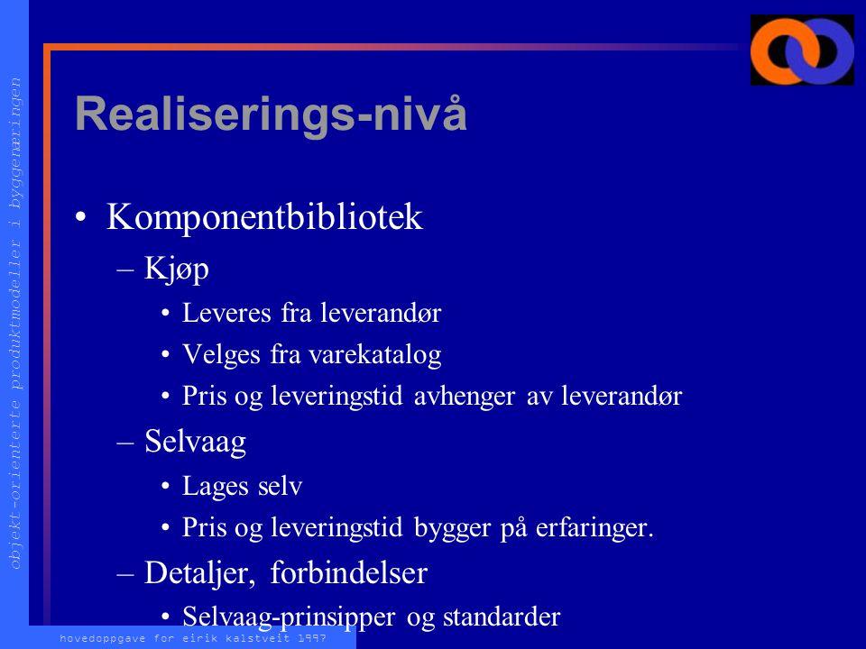 Realiserings-nivå Komponentbibliotek Kjøp Selvaag