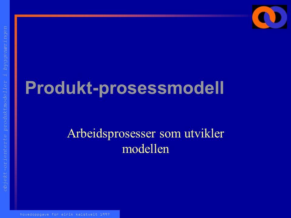 Produkt-prosessmodell