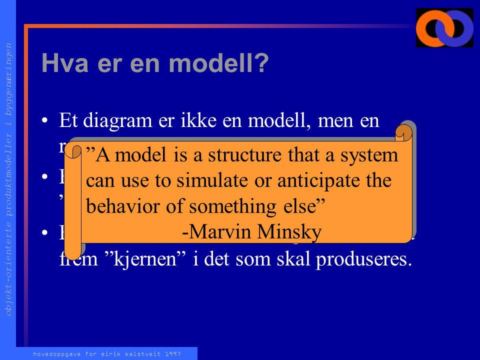 Hva er en modell Et diagram er ikke en modell, men en representasjon av modellen. En modell kan brukes av en modellmaskin (F eks en PC)
