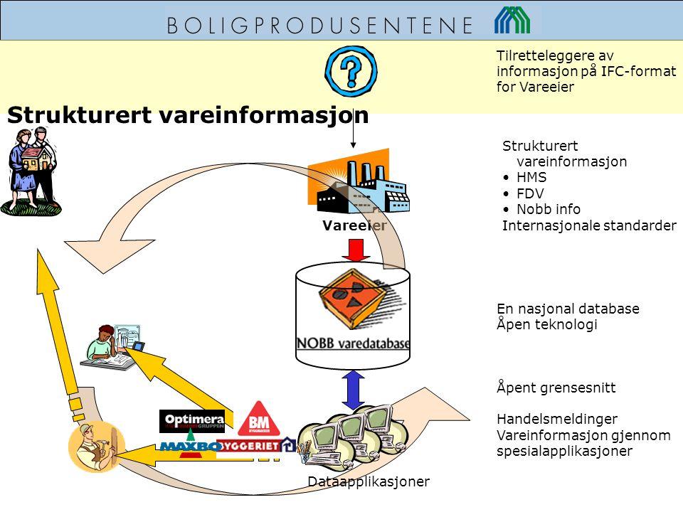 Strukturert vareinformasjon