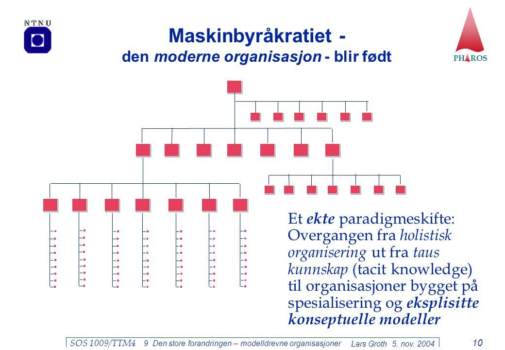 Maskinbyråkratiet - den moderne organisasjon - blir født