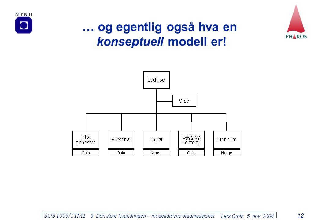 … og egentlig også hva en konseptuell modell er!