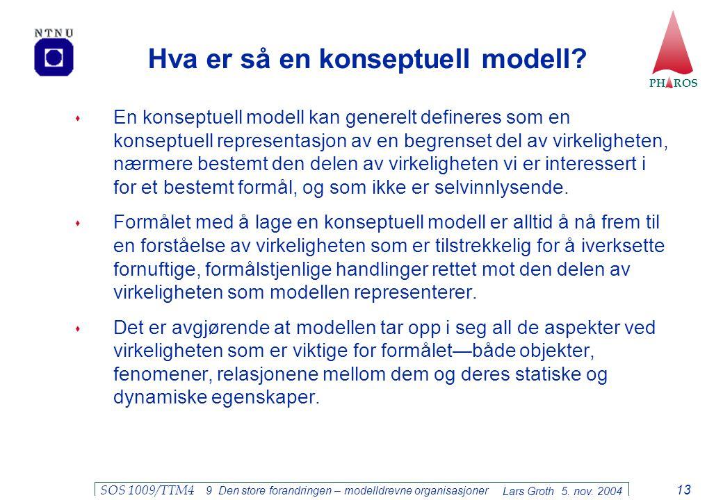 Hva er så en konseptuell modell