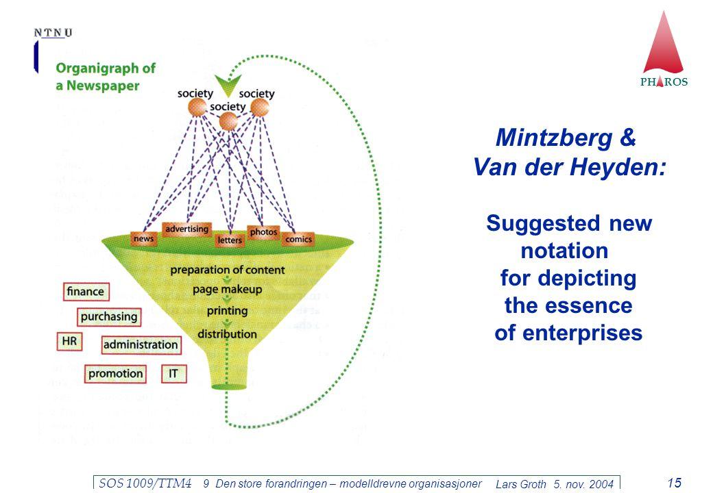 Mintzberg & Van der Heyden: Suggested new notation for depicting the essence of enterprises