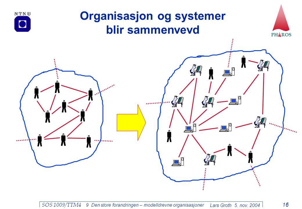 Organisasjon og systemer blir sammenvevd