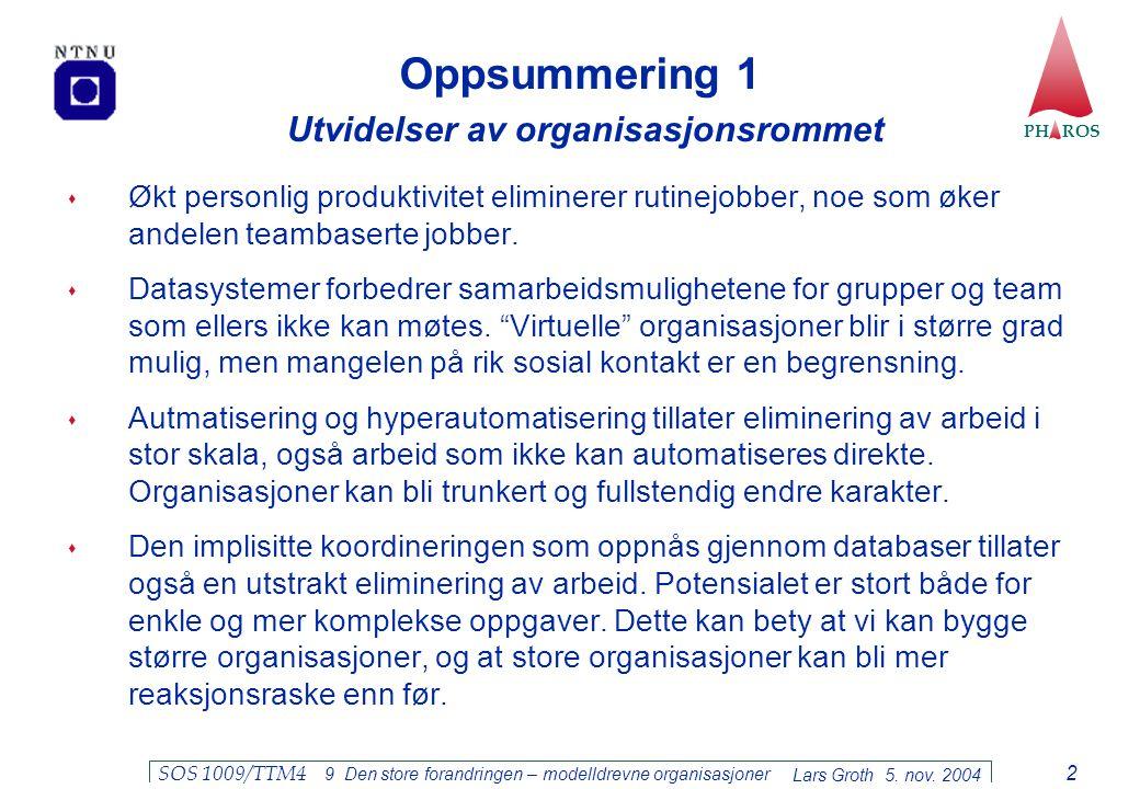 Oppsummering 1 Utvidelser av organisasjonsrommet
